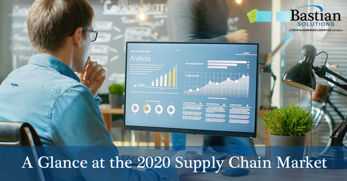 2020-supply-chain-market