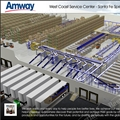 amway-full-system-rendering