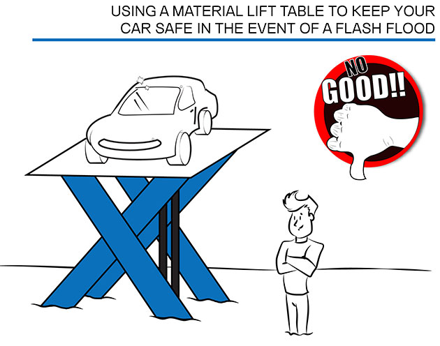 How Not to Use a Heavy-Duty Lift Table