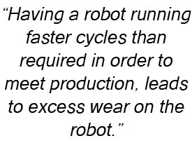 Industrial Robot Wear and Tear
