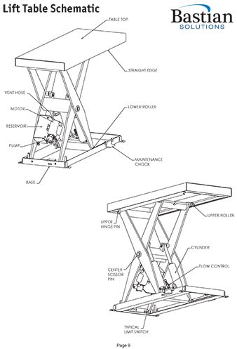 lift table schematic