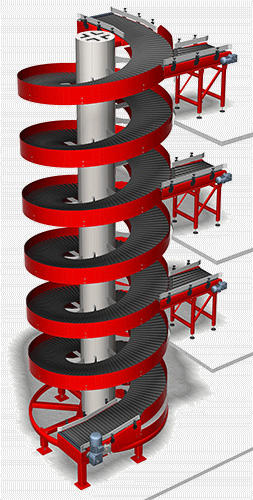 Multiple-Entry Spiral Conveyor from Ryson