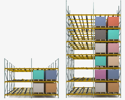 Build My Rack >> How High Can I Build My Pallet Flow Rack Bastian Solutions Fr