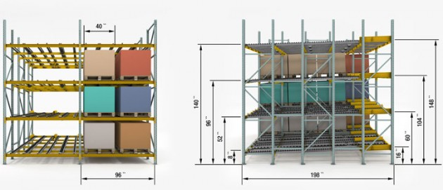 Build My Rack >> How High Can I Build My Pallet Flow Rack Bastian Solutions