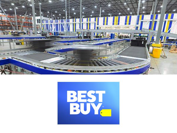 Estudio de caso de Best Buy